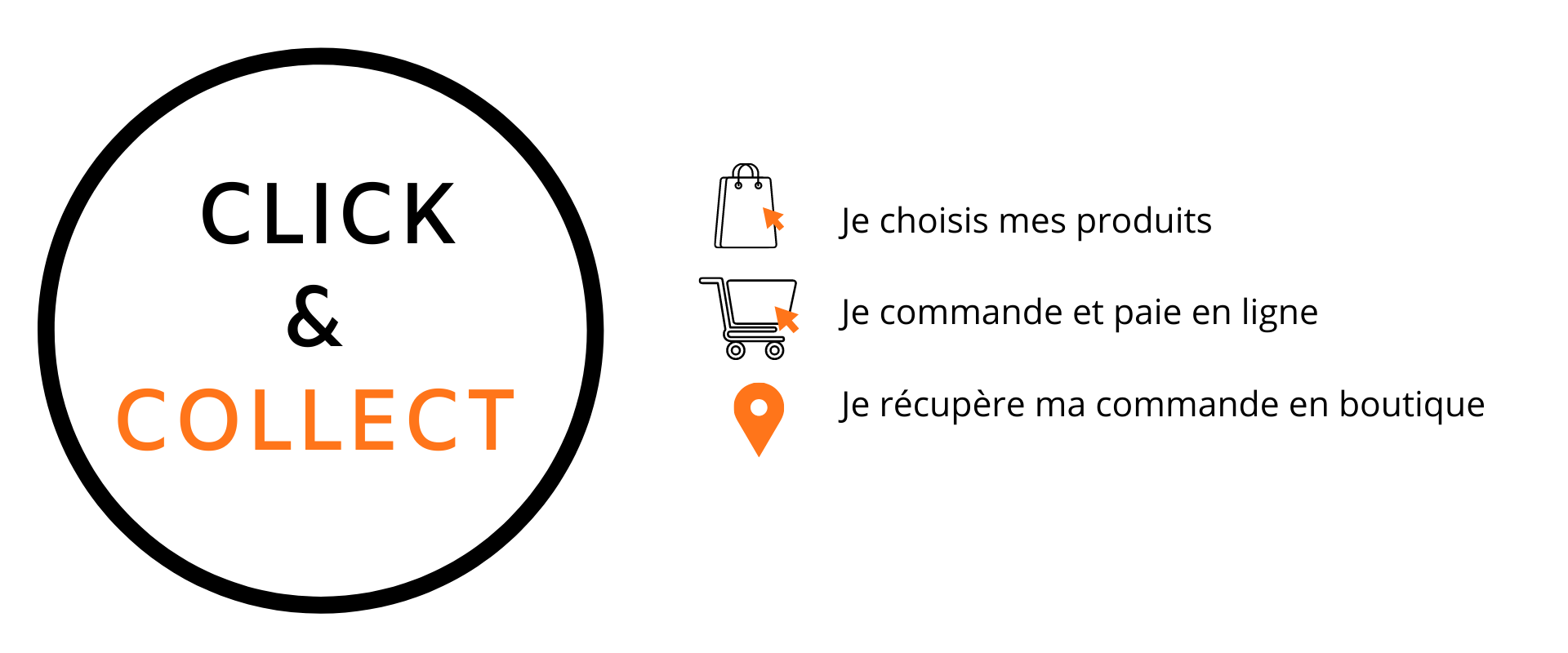 Click & collect tradi-pates description